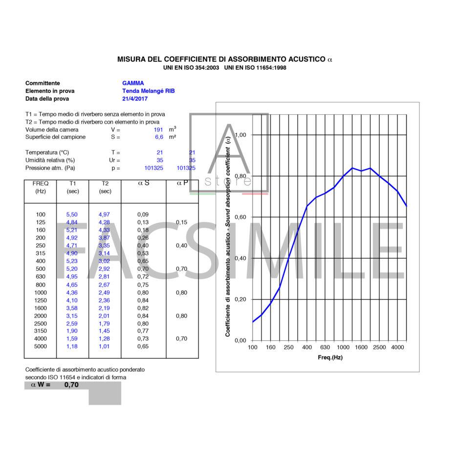 tabella fonoassorbenza